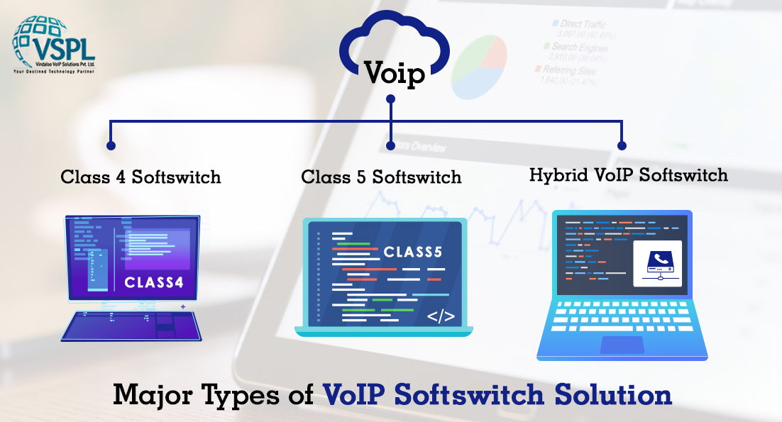 How VoIP Development Services Empower VoIP Service Providers