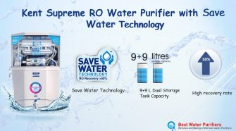 RO Purifier: What should you use and what not