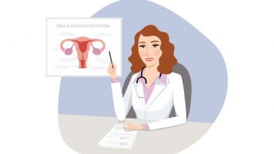 Say Yes To A Better Gynecological Health