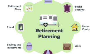 Major Benefits of Early Retirement Planning