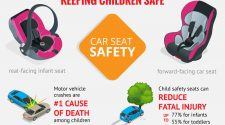 Tips to Keep Your Baby or Infant Safe on The Road