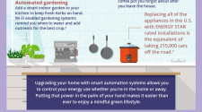 How Can Home Automation Help You Save?