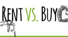 Pros and Cons of Renting vs. Buying a Home